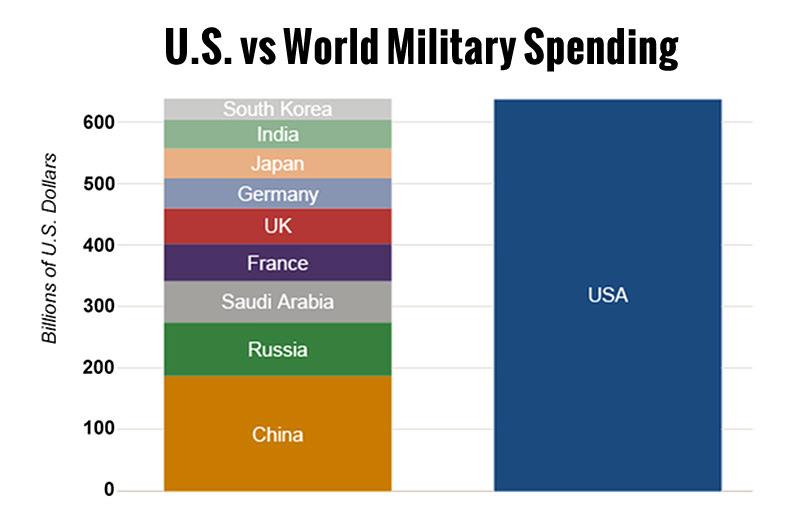 US-military-spending.jpg