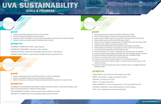 Photo from 2018-2019 UVA Sustainability Annual Report---Goals & Progress