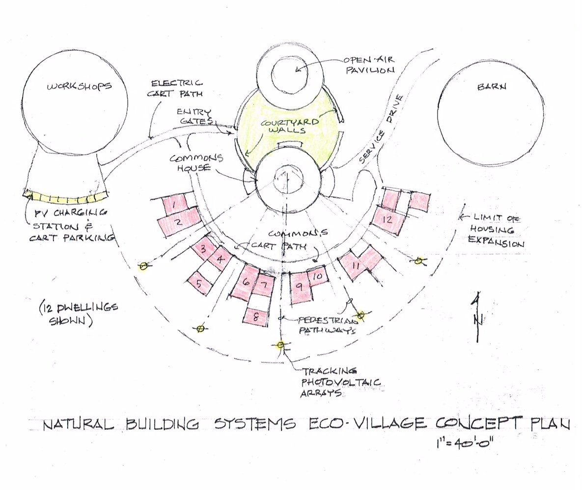 ECOHEAL MICROVILLAGE   The Ecoheal Microvillage is an original communal living concept design that balances our socio-economic needs and nature's demands. It is a health-restorative and ecologically proliferative design of 12 dwellings surrounding a uniting center.   Learn More →