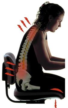 neck pain or chiropractor in Ponte Vedra Beach, Fl.jpg