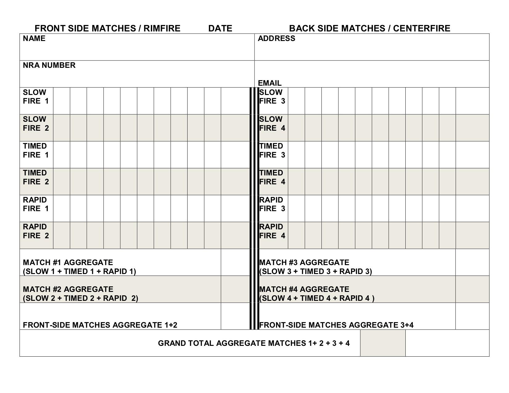 OVGC PP Scorecard