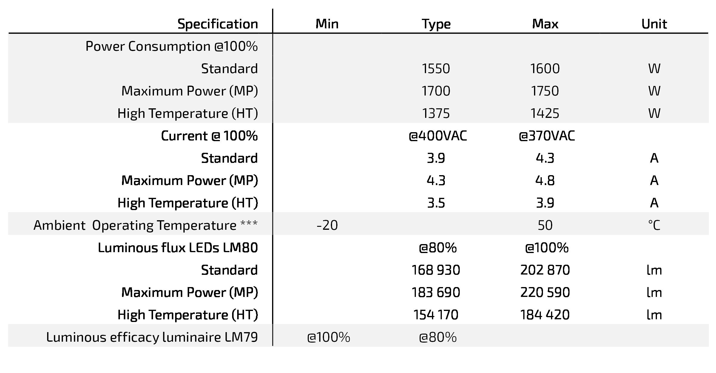 Datasheet WS-xxx family Gen6 v1.2 for website