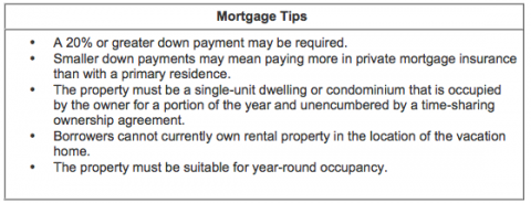 mortgage tips.png