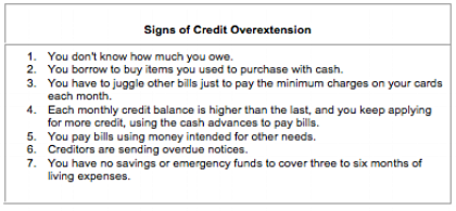 credit overextension.png