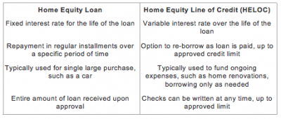 home loan.png