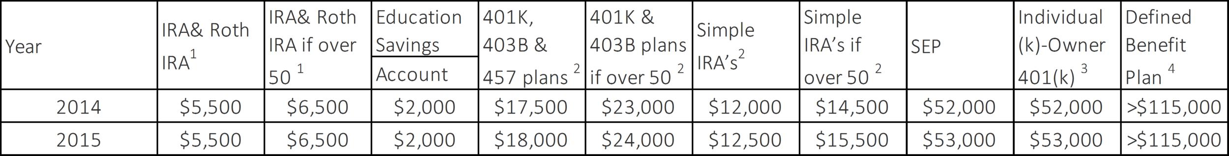 plan limits 2.png