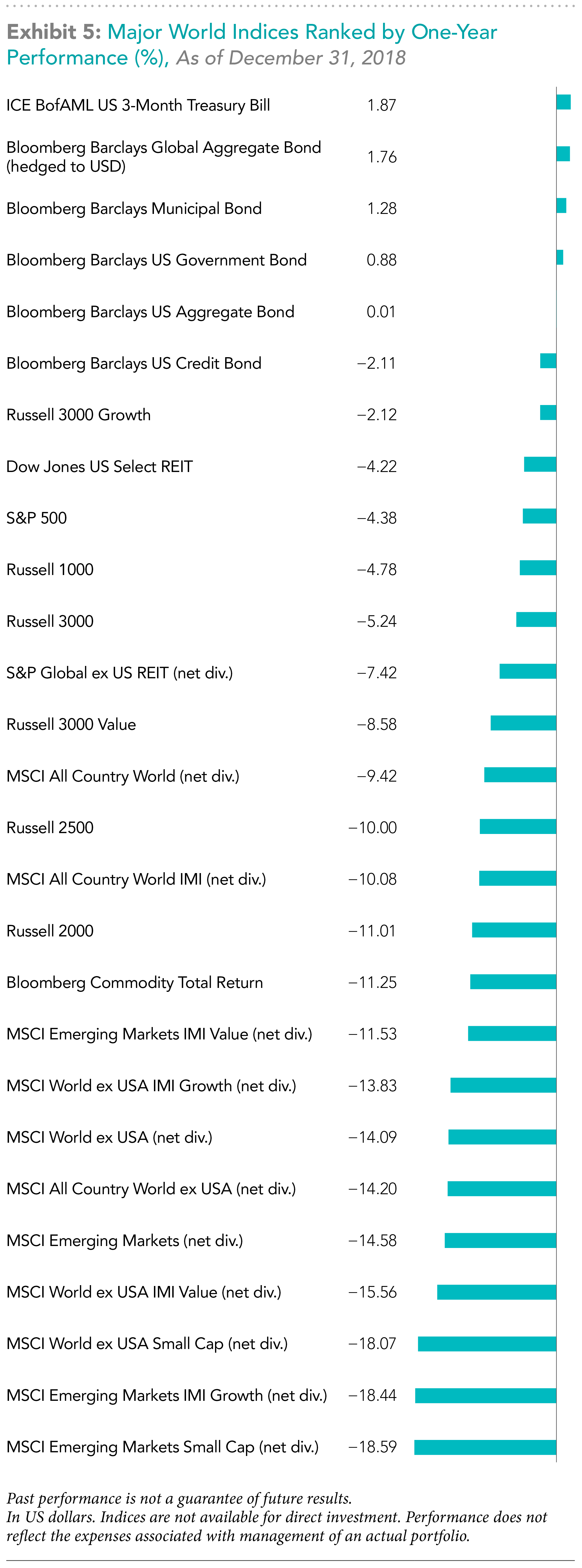 Dami 2018 Market Review Graph 5.png