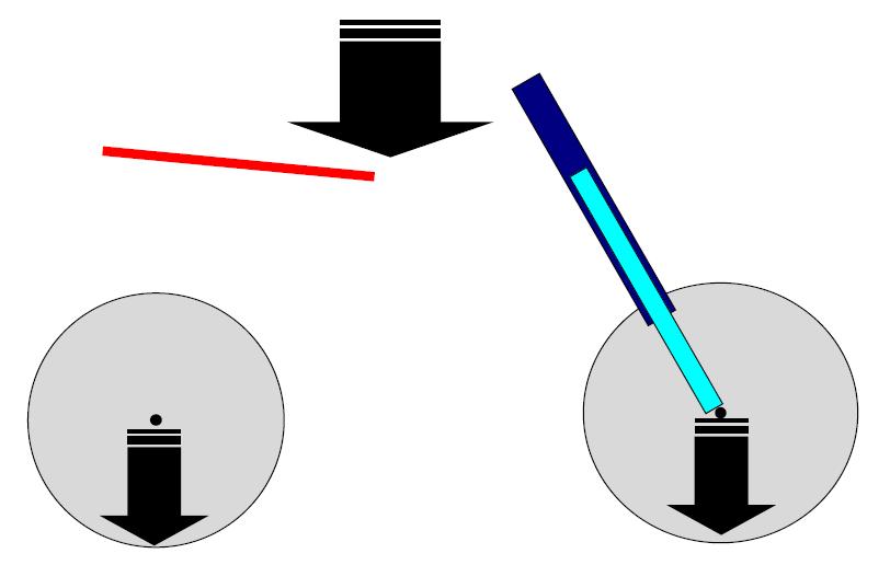 Fig 2 - Proper Sag = Balance