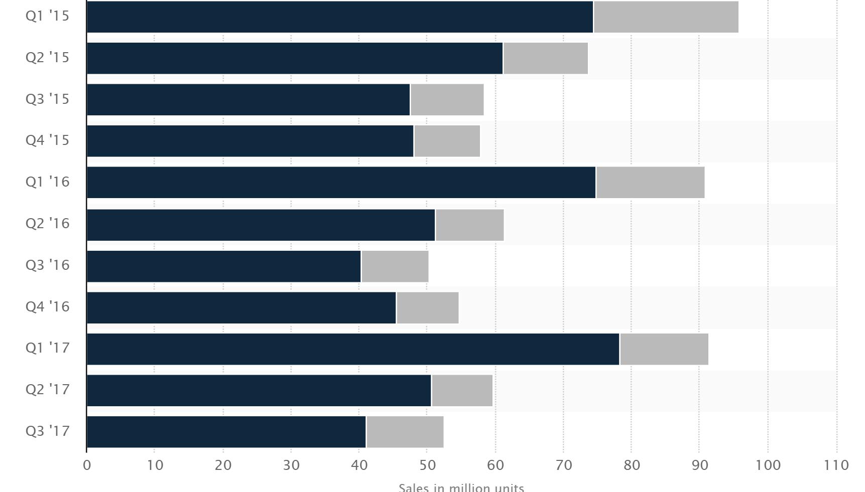 Chart 1-2