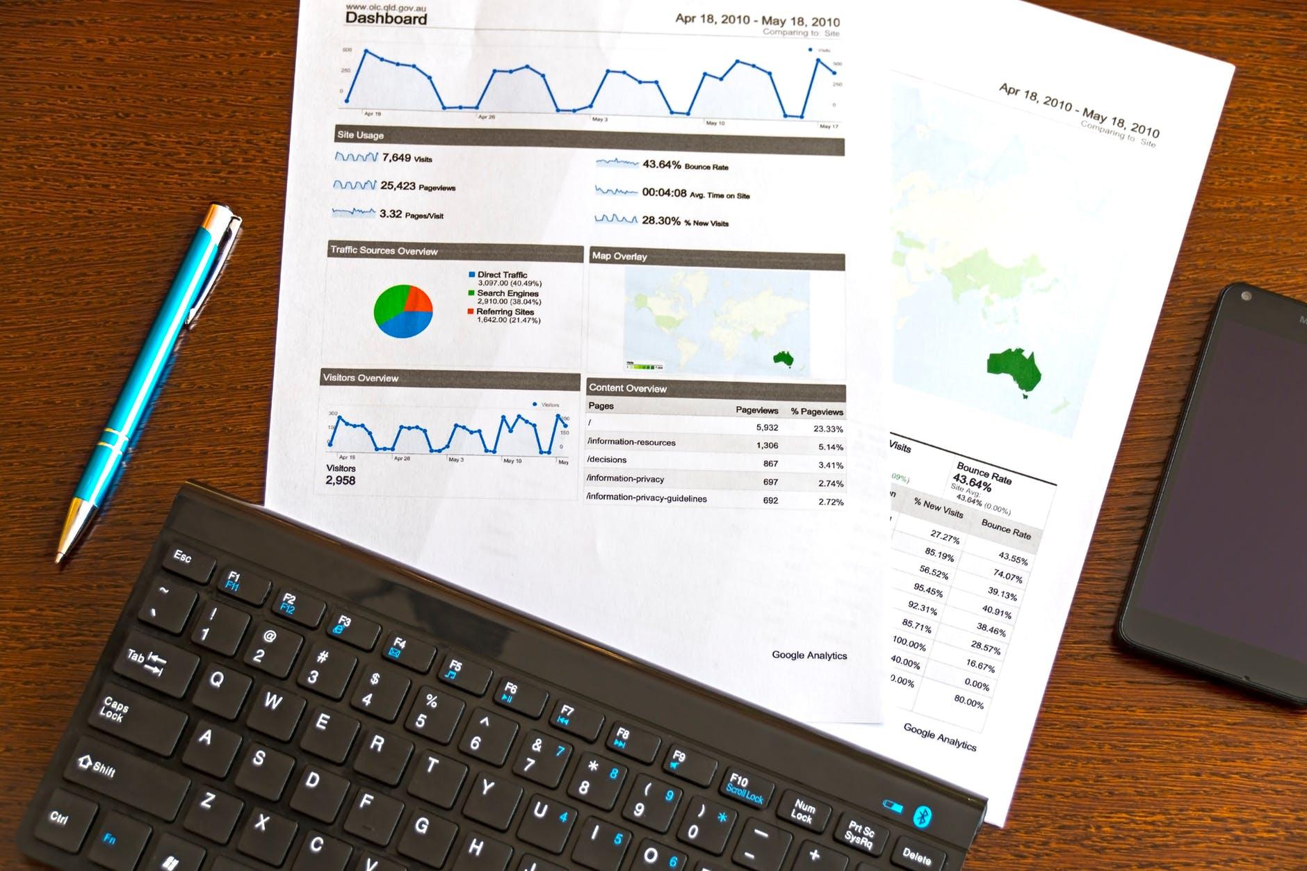 Mad Marketing, Marketing consultation, Marketing cost analysis, Strategic Marketing, Online marketing