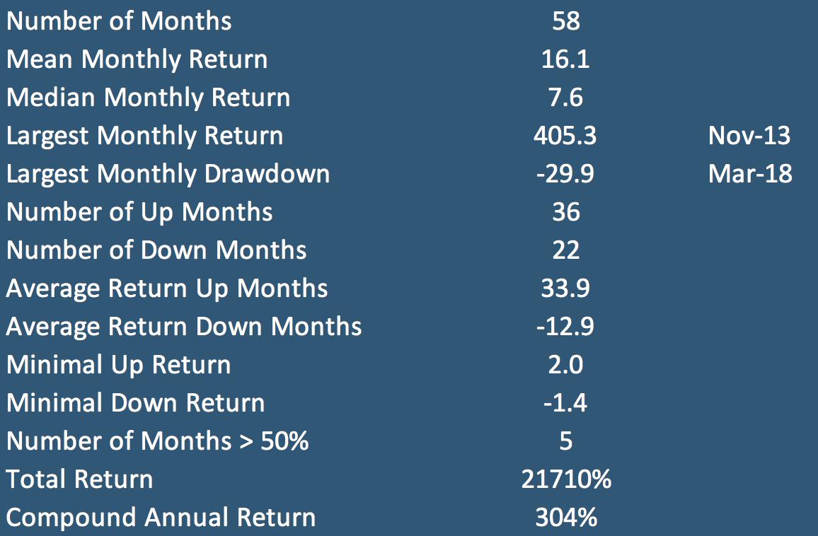 Crypto Fund Return Analysis.png