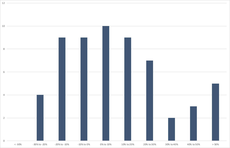 Average crypto fund returns.png