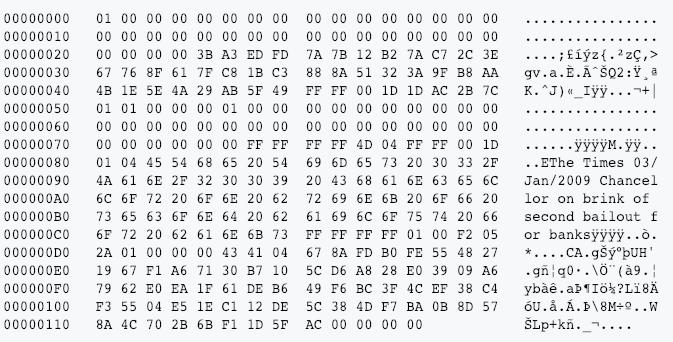 Coinbase of Bitcoin's Genesis block.