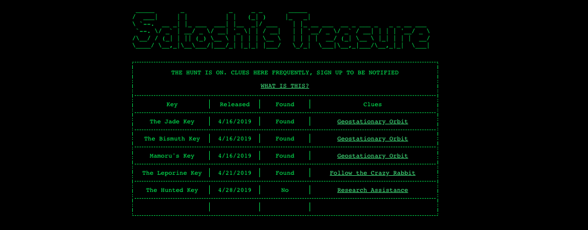 The game Satoshi's Treasure — if you find the key, the bitcoin is yours.