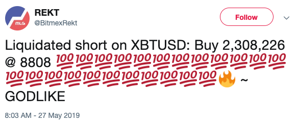 A short gamma trader on Bitmex gets liquidated.