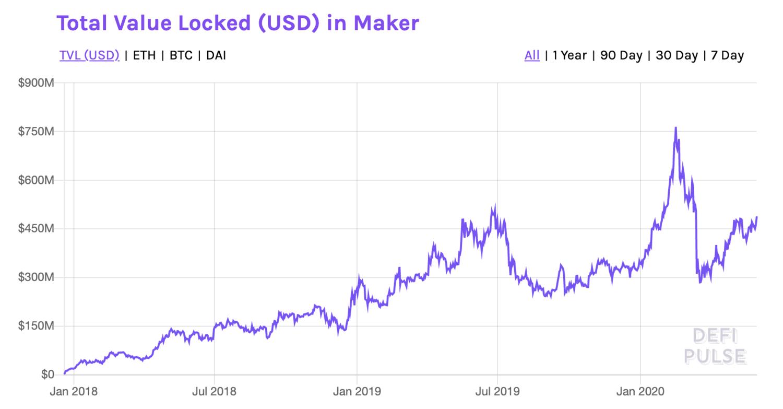 Maker (USD).png