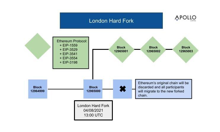 London Fork (1).jpg