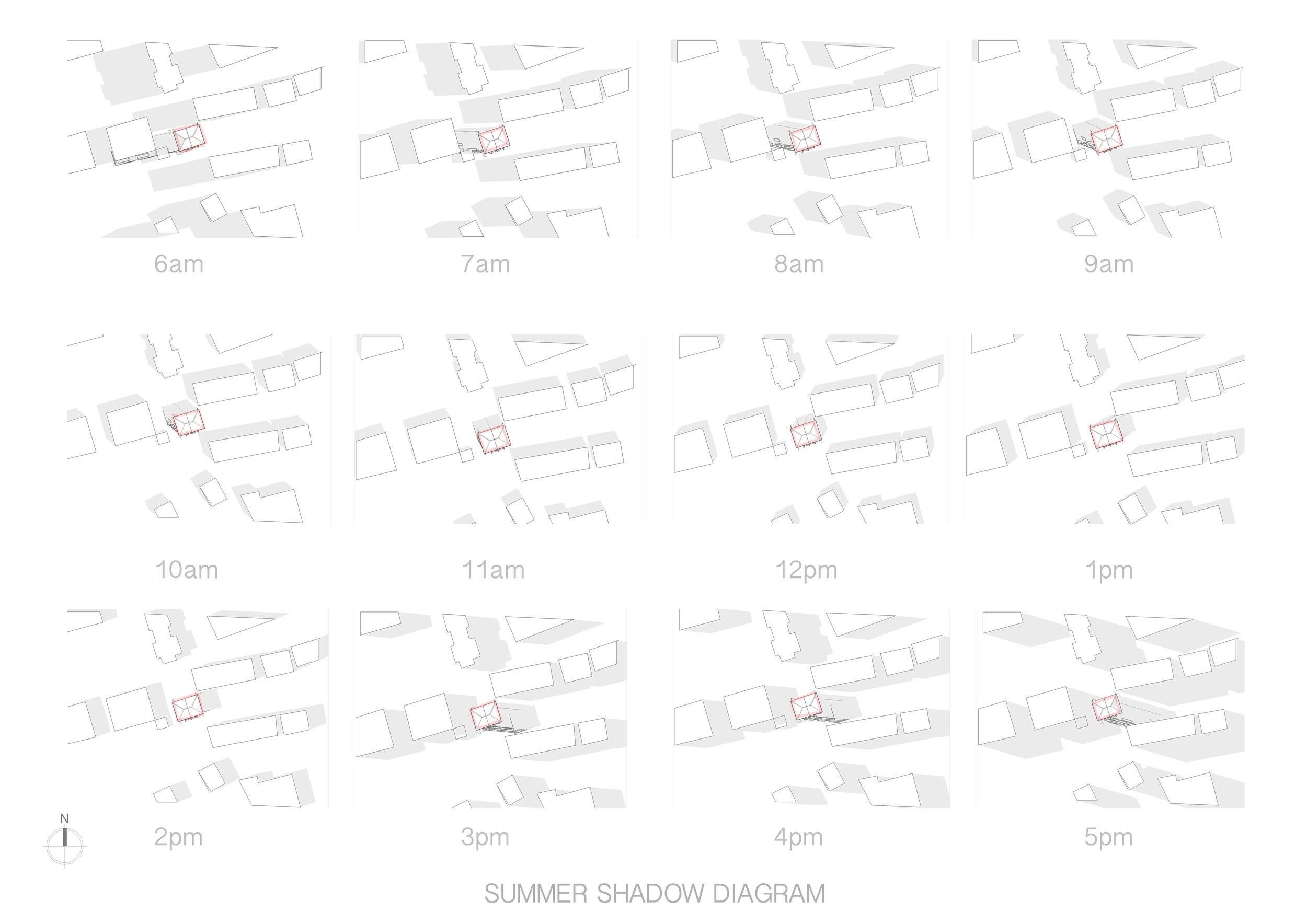 Summer Diagram.jpg