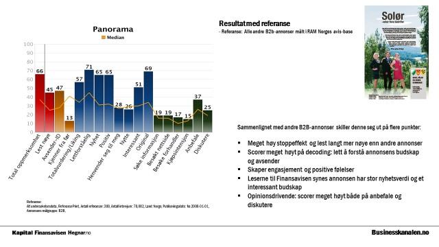 Resultatene fra  RAM .