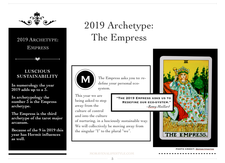 The Archetype of the Year - Insights into the overall energy of the next 12 months.