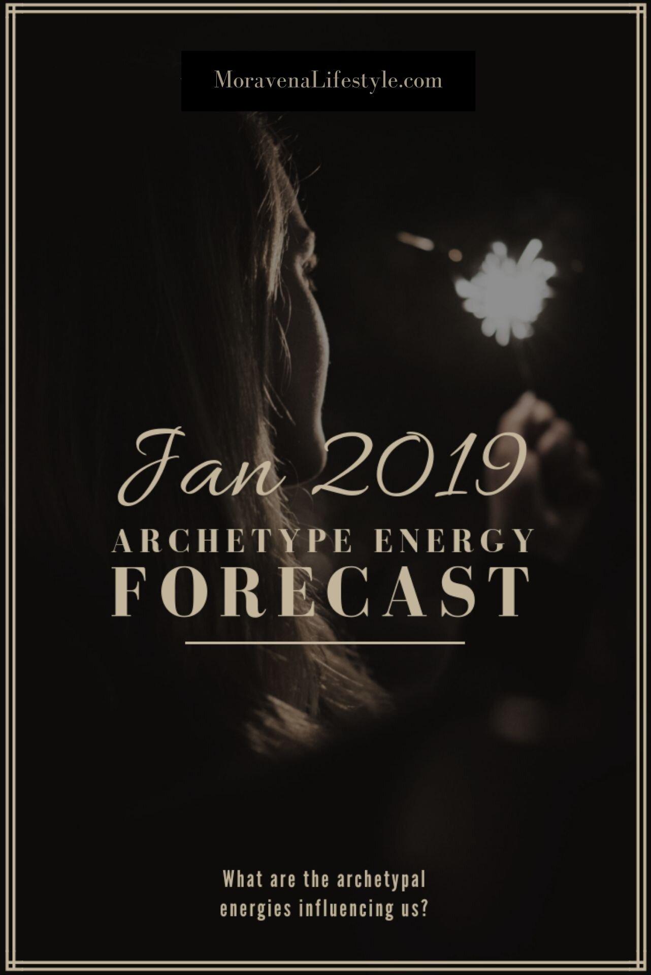 January_Archetype_Blog.jpg