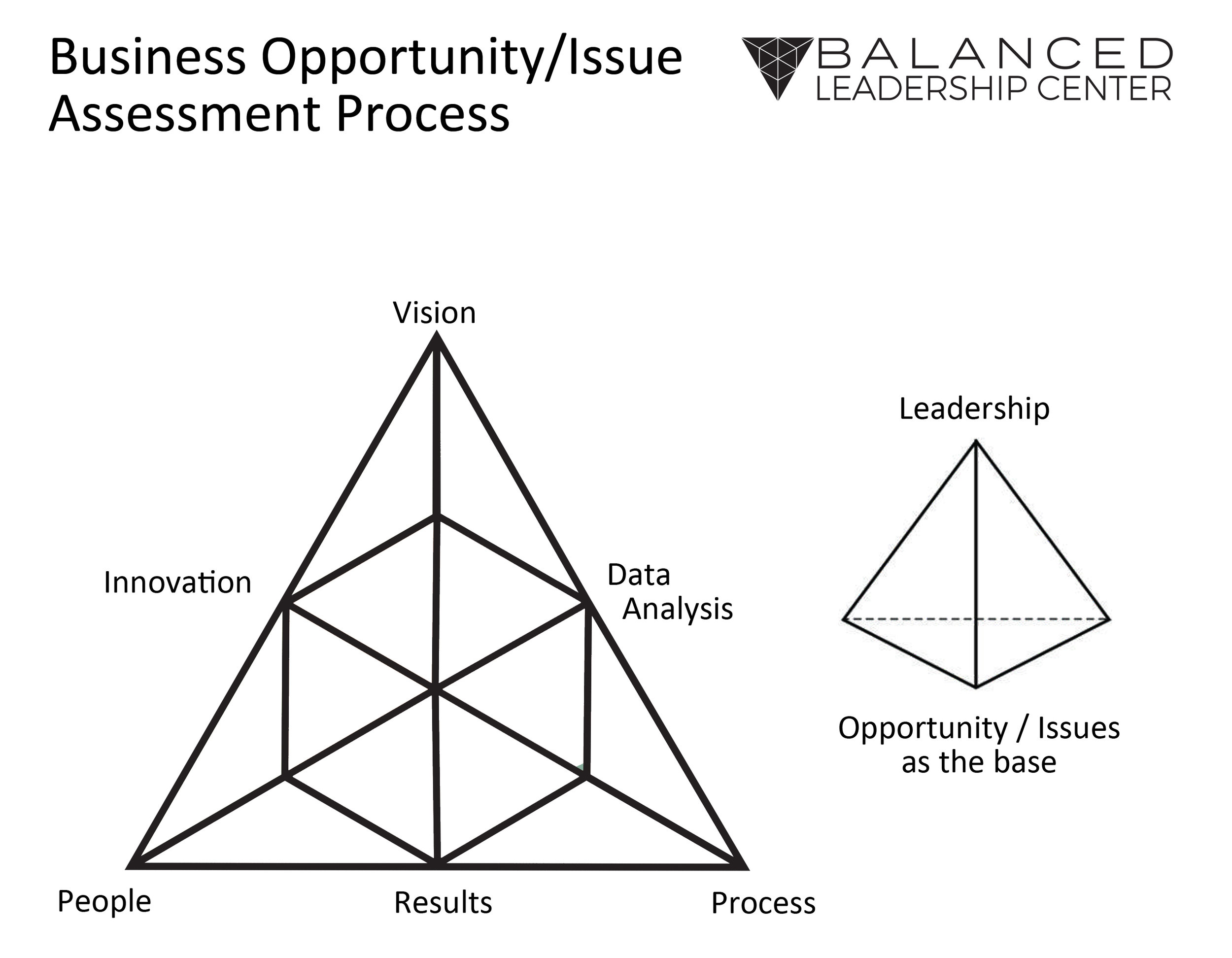 Innovations vs Processes.jpg