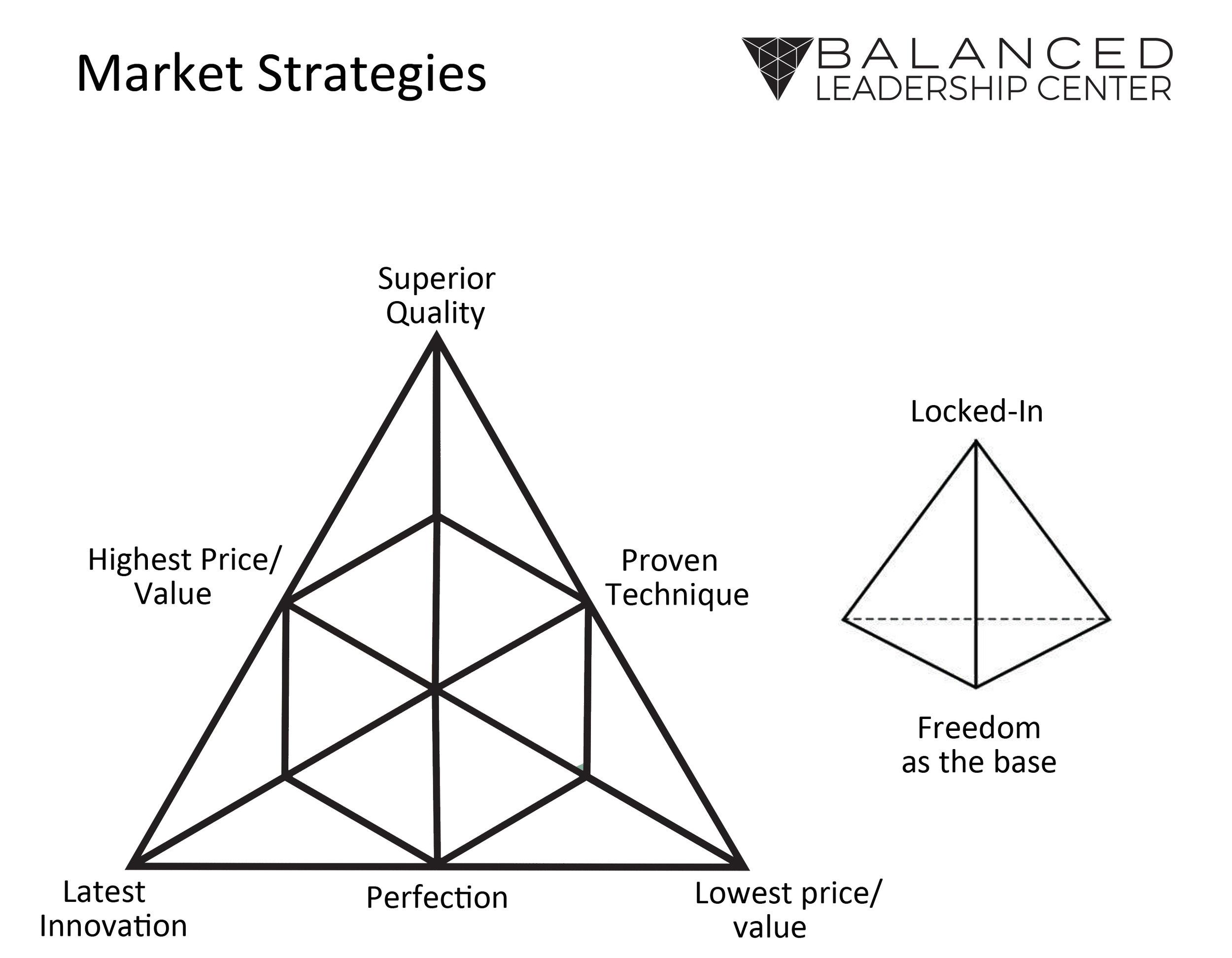 Market Strategies.jpg