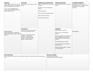 Lean Canvas - Filled out Fields.PDF