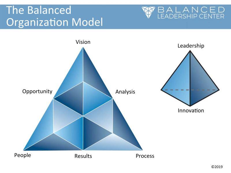 Balanced Organization.JPG