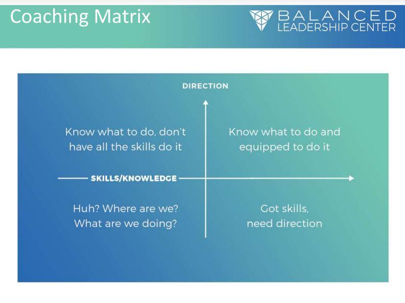 Coaching Matrix.JPG