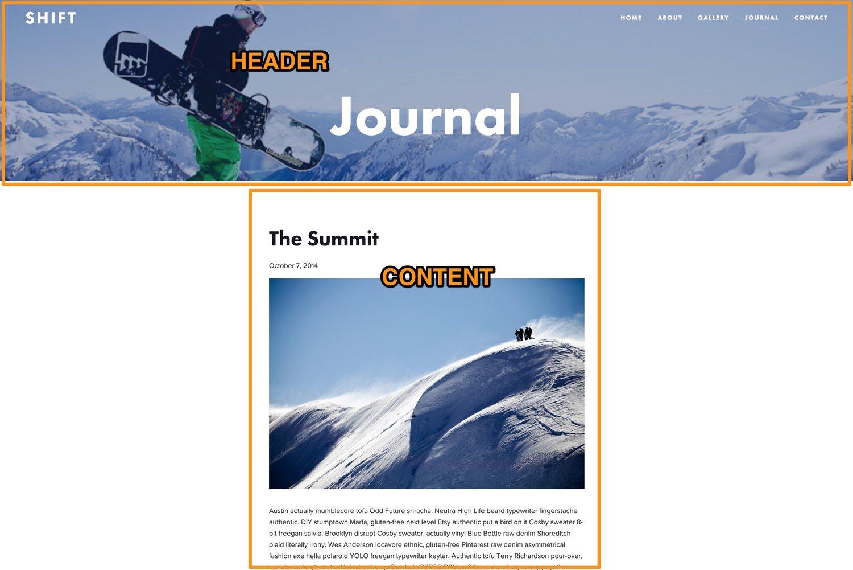 Shift template blog