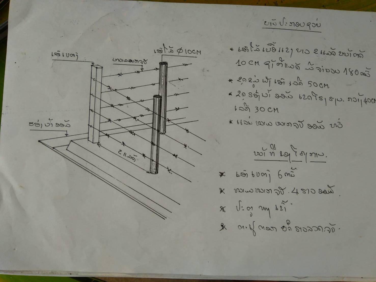 Perimeter Fence & Dirt Ditch_v1_current.JPG