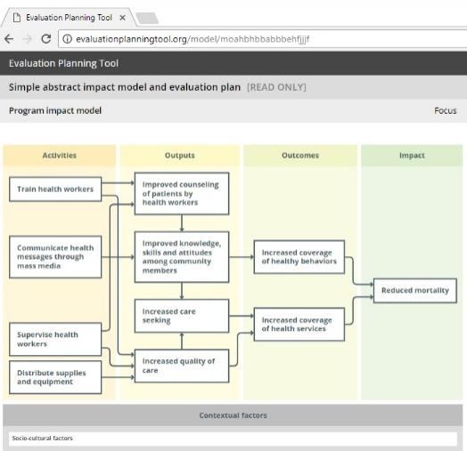 Impact Model Tool.jpg