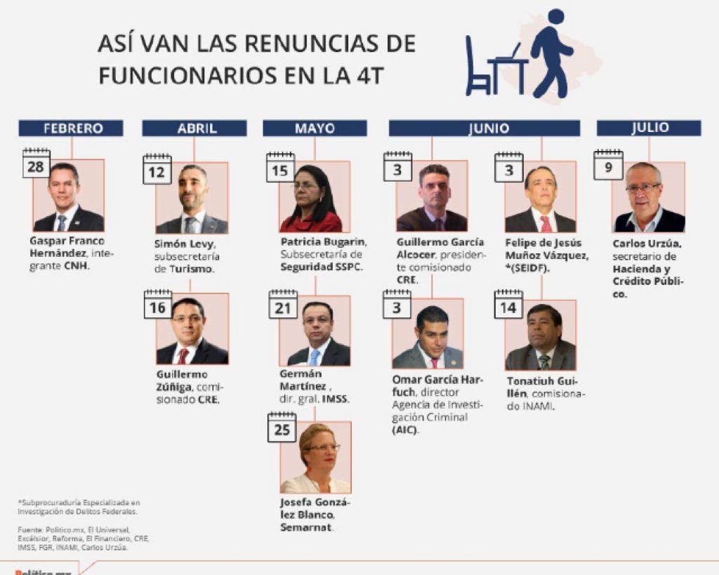 Imagen vía político.mx
