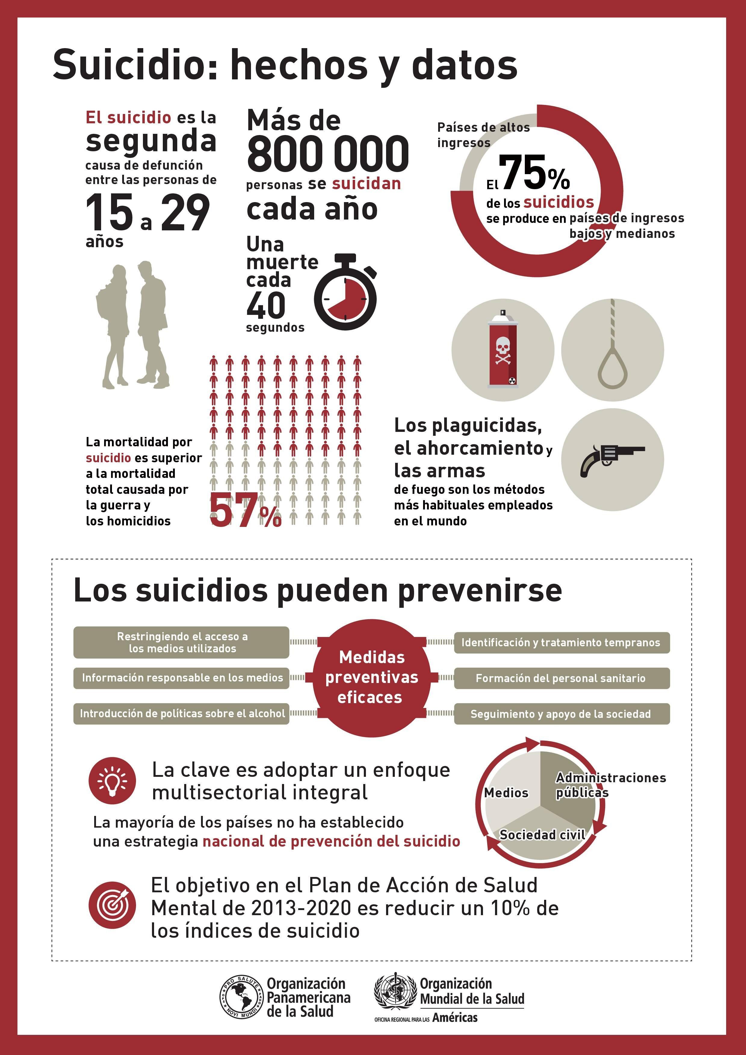 suicide-infographic-es.jpg