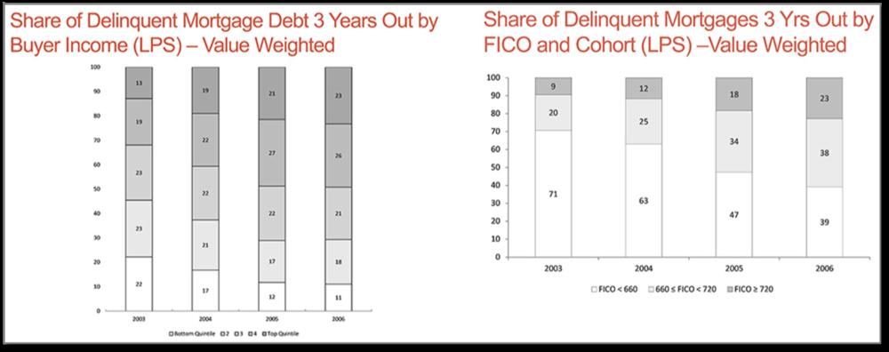Banking Beyond the Crisis Blog Image - Apr 25 2019.png