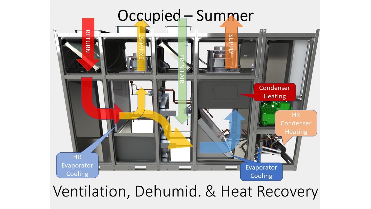Occupied-w-HR-Summer.jpg