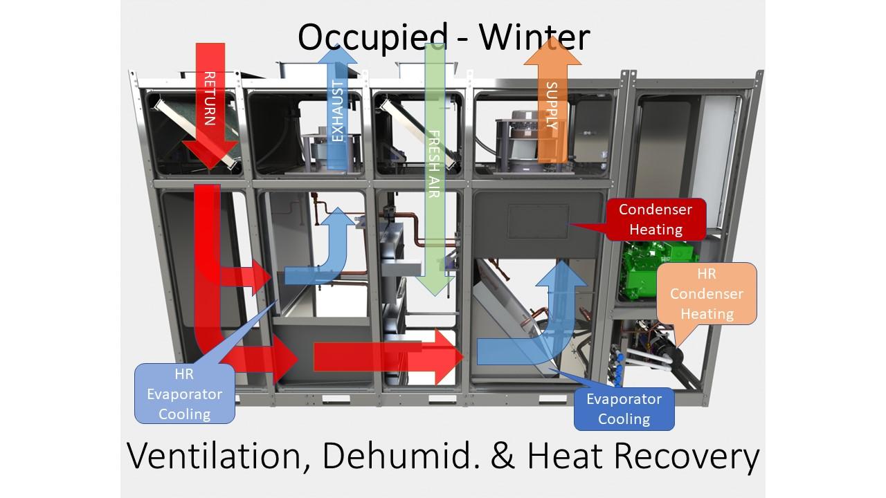 Occupied-w-HR-Winter.jpg