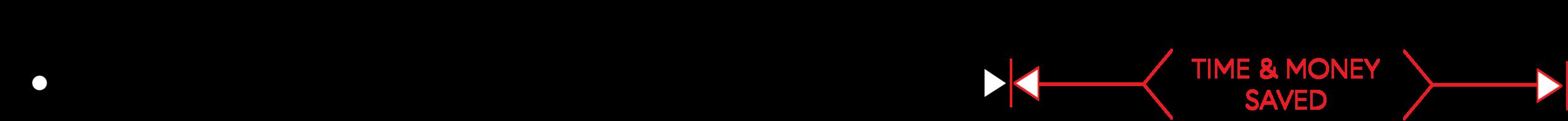 design build diagram_progress for website_2019.04.04 [Recovered].png