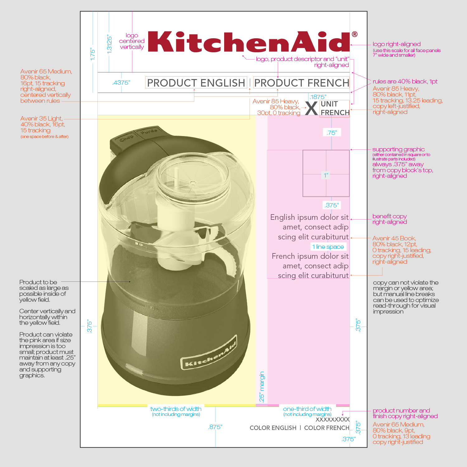 KitchenAid-Packaging-Messaging.jpg