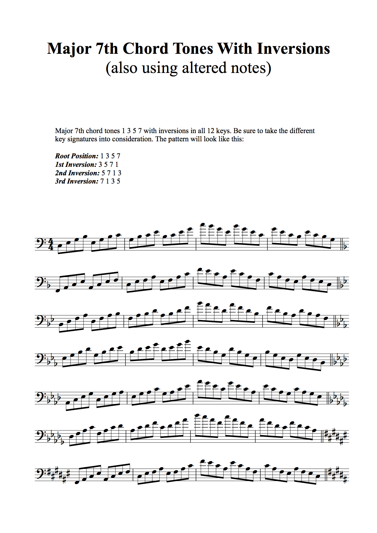 lesson 1 - Here is a lesson/exercise based on major 7th chord tones. This exercise is great because not only does it got you used to hearing the harmony (ear training) but it really starts to open up the fingerboard and makes your THINK about what you're playing. Especially when you play it in all 12 keys and start using altered intervals within the exercise.