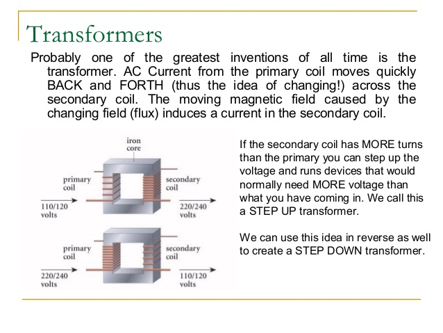 electromagnetic-induction-and-transformer-14-638.jpg