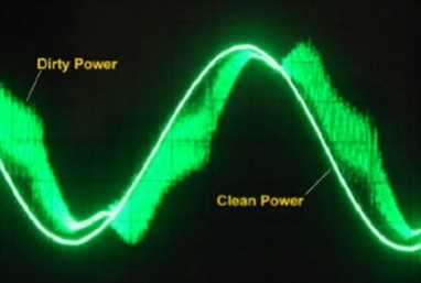 Here is a sine wave generated by 60 Hertz. The Dirty Power is a resultant of electromagnetic coupling by Radio Frequencies (High-Frequency microwaves) onto the electrical line.