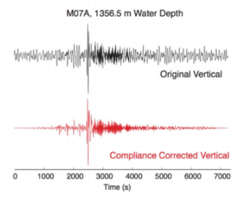 Comparison of an earthquake recorded prior to and after compliance corrections on an OBS.