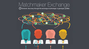 Matchmaker Exchange