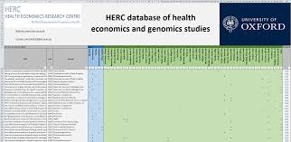 Database of Health Economics and Genomics Studies - Health Economics Research Centre (Oxford) - A database of health economics and genomics studies which is updated quarterly.