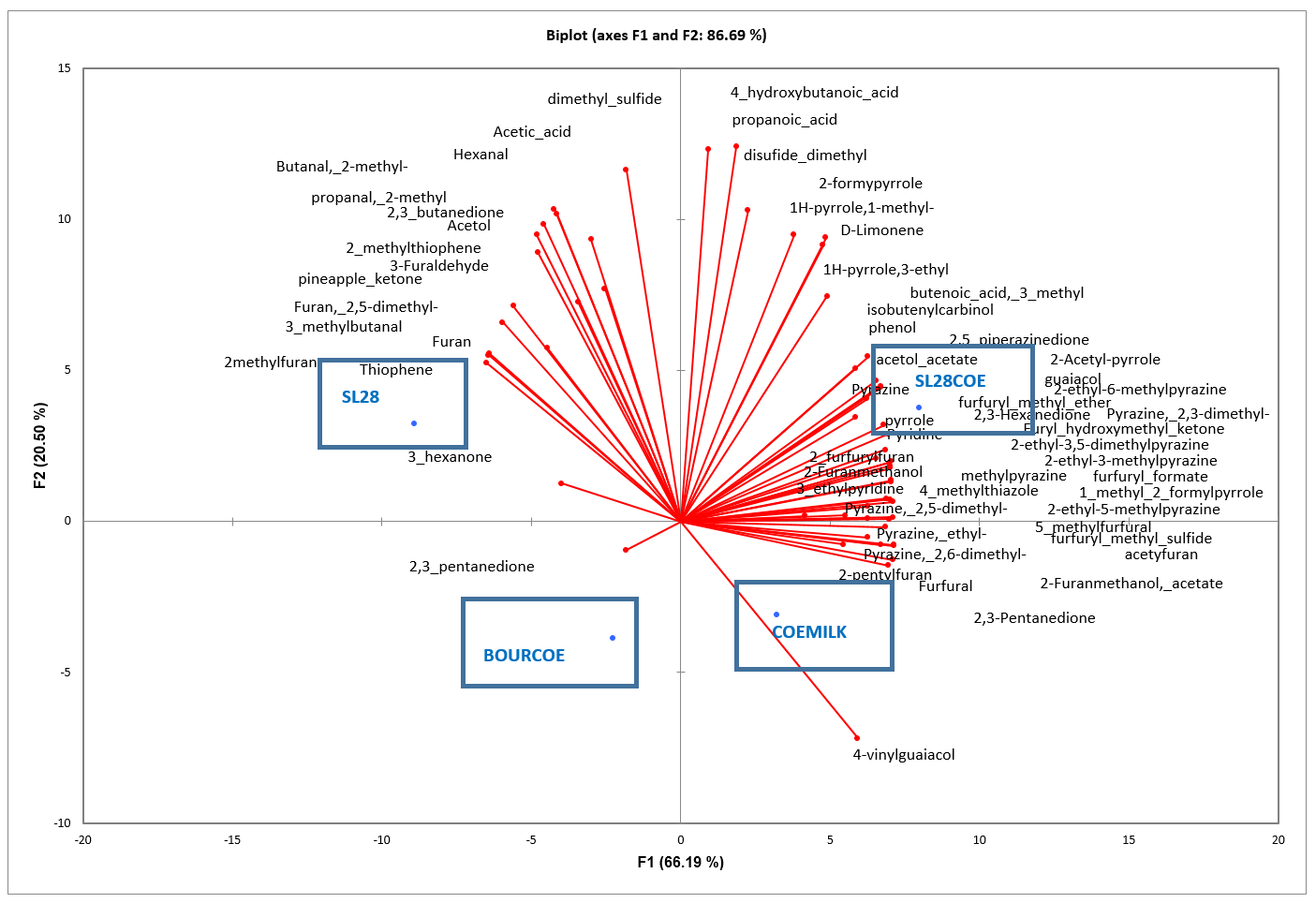 WBCData_Graph1.png