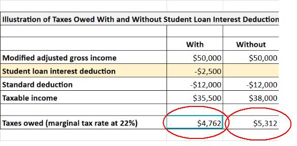 understanding-student-loan-deductions