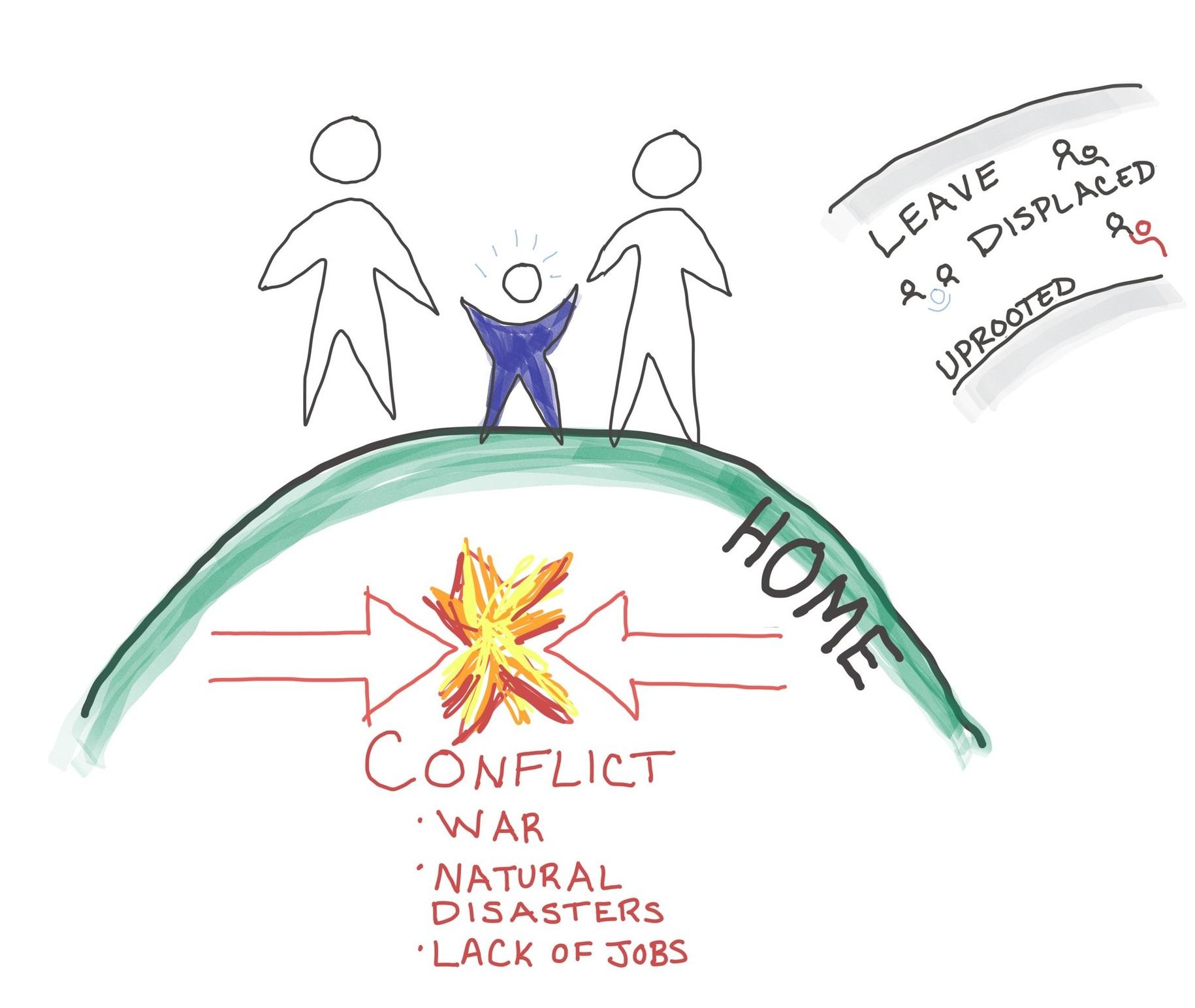 Start-Conflict.jpg