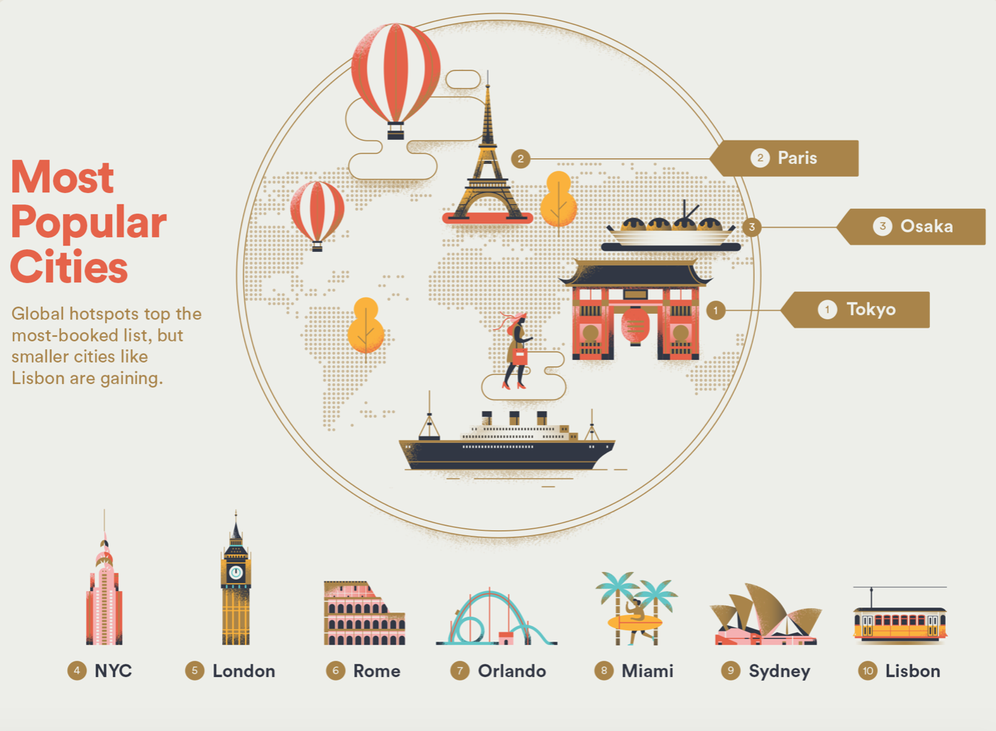 Image: Airbnb